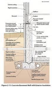 How To Insulate A Concrete Basement Floor by Basement Wall Detail Dettagli Archit Pinterest