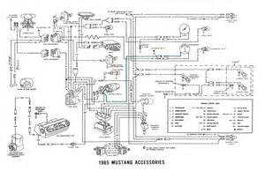 similiar 66 mustang wiring schematic keywords ford mustang wiring diagram additionally ford mustang wiring diagram