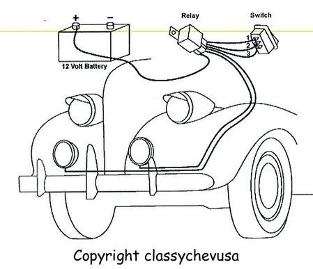 1951 Chevy Styleline Wiring Harnes by Fog Lights Fog L Wiring Harness Splash Pan Hudson