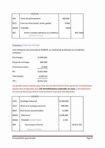 Vente De Véhicule Entre Particulier : modele lettre vente voiture en l etat unique location d une voiture modele de facture lettre ~ Medecine-chirurgie-esthetiques.com Avis de Voitures
