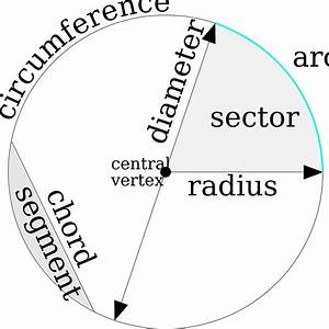 Parts Of The Circle By  Xsapien  Parts Of The Circle