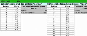 Notendurchschnitt Berechnen : notenschl ssel f r diktate lehrerfreund ~ Themetempest.com Abrechnung