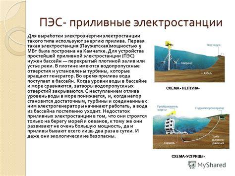 Приливная электростанция. Расчет приливной электростанции. Курсовая работа т . Физика. 20160423