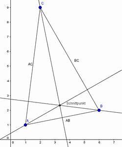 Seitenhalbierende Dreieck Berechnen Vektoren : dreieck analytische geometrie rechnen mit vektoren schwerpunkt eines dreiecks mathelounge ~ Themetempest.com Abrechnung