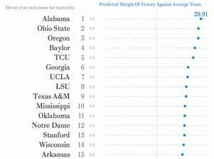 Finally!! College football preseason rankings for 2015