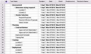 how to create a work plan how to create a project plan in With creating a project plan template