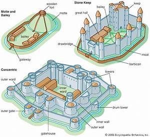 22 Best Images About Castle Layout On Pinterest