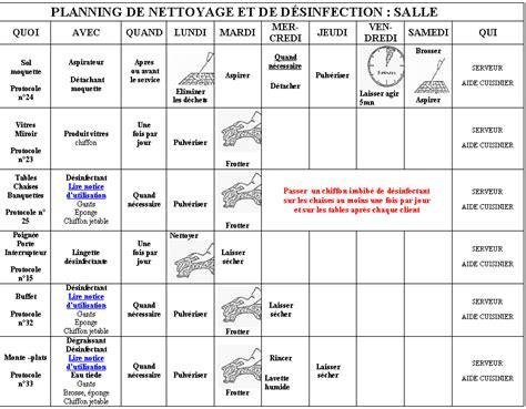 plan de nettoyage cuisine collective plan de nettoyage cuisine collective 28 images plan de