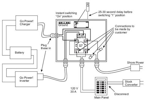 Automatic Transfer Switch Electrical Electronics