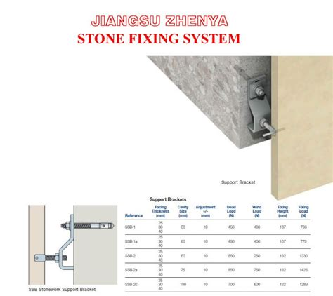 z anchor cladding fixing system marble granite anchor