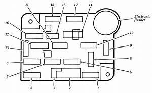 Ford F-series F250 F-250 Econoline - Fuse Box Diagram  Usa Version