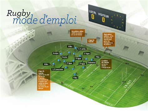 rugby de bureau les règles vga rugby