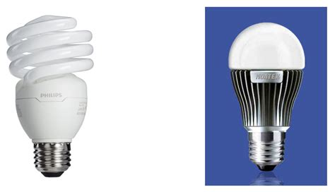 led house lights for sale looks great saves even more led lights propsocial