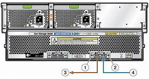 Configuration And Cabling