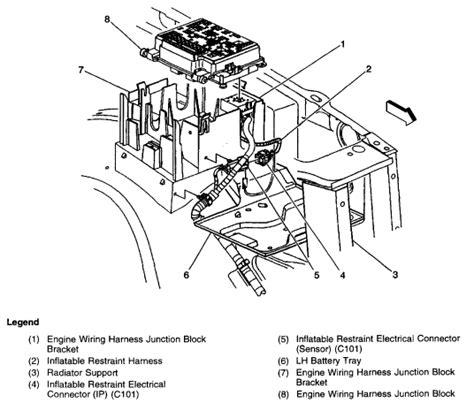 Gmc Yukon Wiring Diagram Html Imageresizertool