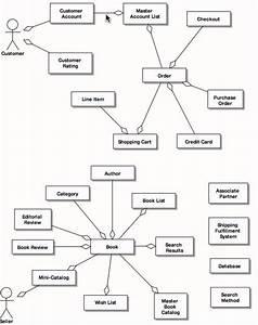 Analisis Pembentukan Class Diagram Dengan Menggunakan