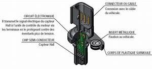 Type A Ou Ac : produits capteurs de r gime et des positions ~ Dailycaller-alerts.com Idées de Décoration