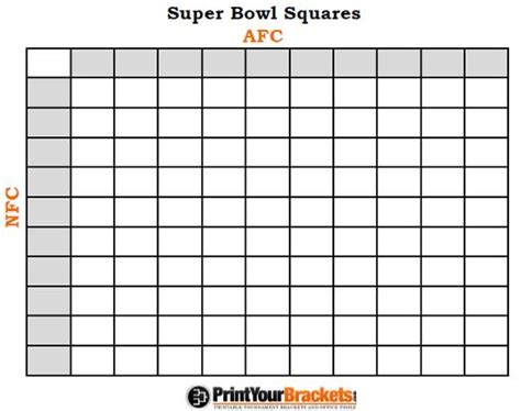 Printable Superbowl Squares Template by Nfl Squares Office Pool Betting Advice And