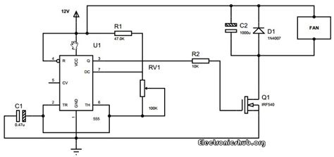 How Control Speed Motor Using Pwm Timer