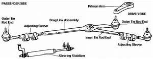 Wiring Diagram  Ford E350 Front Suspension Diagram
