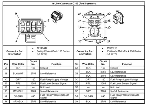2001 Chevy Cavalier Starter Wiring Diagram by 2004 Chevy Cavalier Fuel Wiring Diagram Free