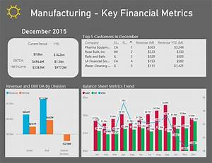 manufacturing dashboard template gallery template design With manufacturing dashboard template