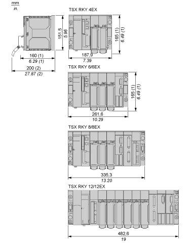 TSXP572634M | Switchboard In a Box