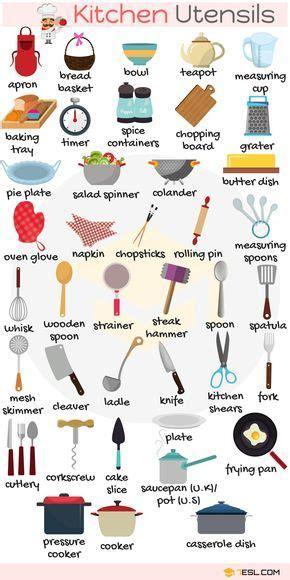 Kitchen Utensils: List of Essential Kitchen Tools with ...