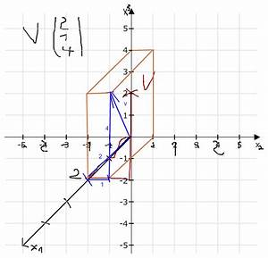 Winkel Berechnen übungen Mit Lösungen : vektoren welche winkel schliesst der vektor v 2 1 4 mit ~ Themetempest.com Abrechnung