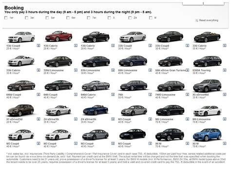 Bmw Cars Price List  Car Insurance Quotes