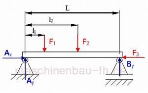 Auflagerkräfte Berechnen Aufgaben Mit Lösungen : technische mechanik statik aufgaben ~ Themetempest.com Abrechnung