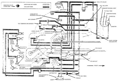 258 Jeep Vacuum Diagram by Jeep With 258 6 Cylinder Won T Start After Distibutor Fixya