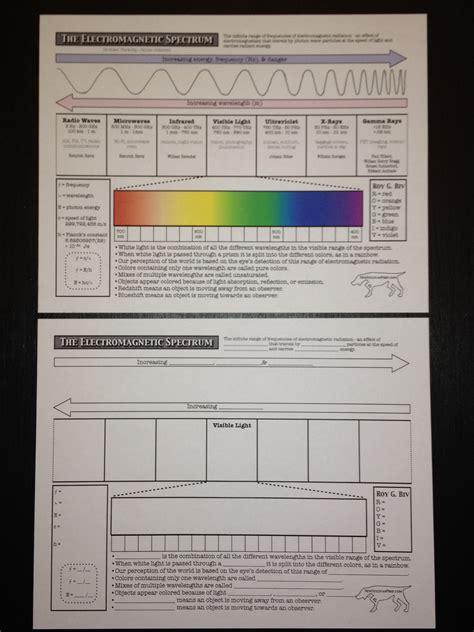 favorite science electromagnetic spectrum worksheet