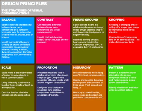 what are design principles principles of design visual communication design