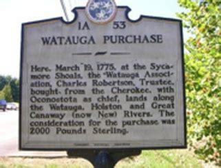 watauga purchase  compact