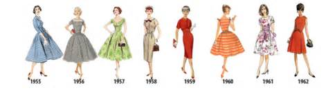womens fashion history outlined  illustrated timeline