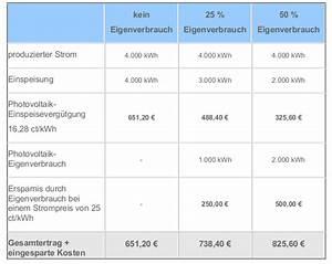 Photovoltaik Eigenverbrauch Berechnen : photovoltaik gode energieberatung ~ Themetempest.com Abrechnung