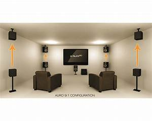 2017  The Year For Devices Supporting Auro 3d  Dolby Atmos