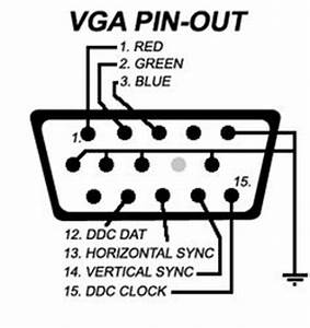 1000 images about electronic diagrams on pinterest With 15 pin vga connector diagram 15 pin vga cable wiring diagram vga cable