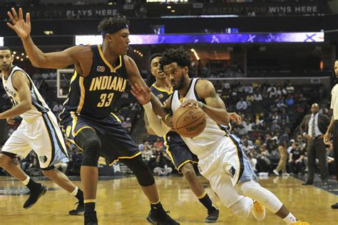 report card memphis grizzlies  indiana pacers
