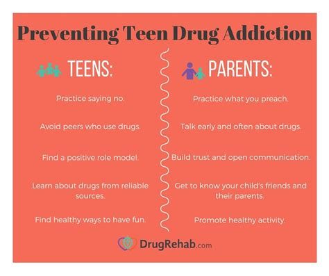 teen drug  alcohol abuse pinterest school community
