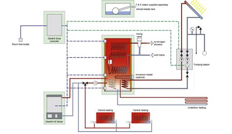 Everything You Need Know About Air Source Heat Pumps