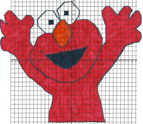 graphing pictures on coordinate grid elmo when math happens