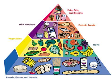 Mencegah Untuk Hamil Nutrisi Pasca Melahirkan Kade Yudi Saspriyana 39 S Blog
