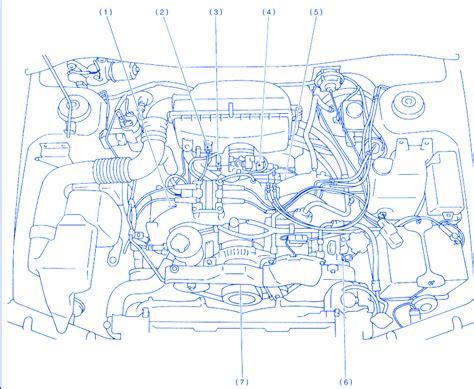 Subaru Outback Electrical Circuit Wiring Diagram