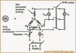 voltage regulation of synchronous generator alternator With shortcircuit or impedance test