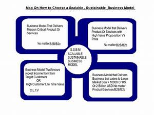 How to choose a right business model that is Scalable and ...