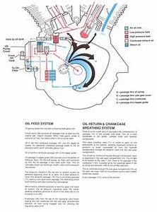 290 Best Schematics  Diagrams Images