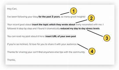 Email Pitch Examples Example Results