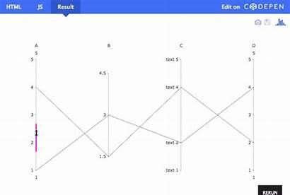 Parallel Plot Coordinates Plotly Lines Javascript Js